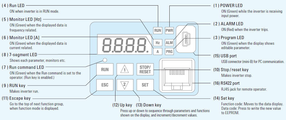 book plc vfd e communications rs 485 rtu network pdf vfd wiring diagram in addition variable frequency watt transducer