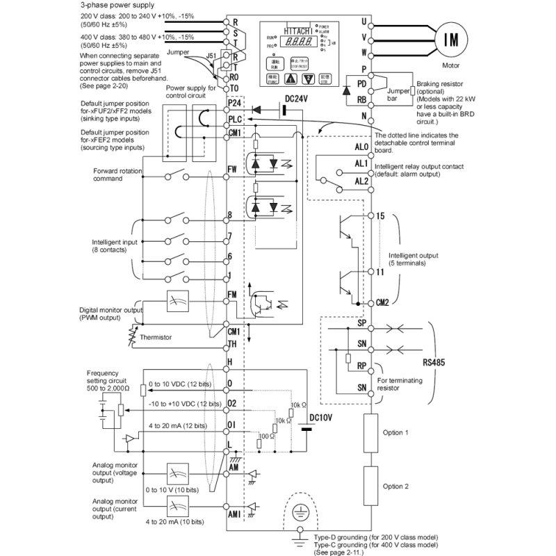 Vfd Sj700 3150hfu2 Ac Motor Drive
